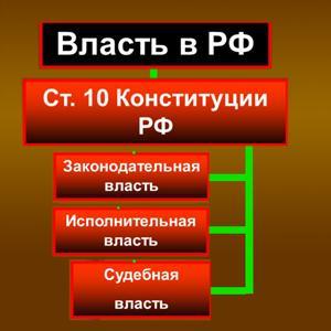 Органы власти Красноселькупа