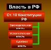 Органы власти в Красноселькупе